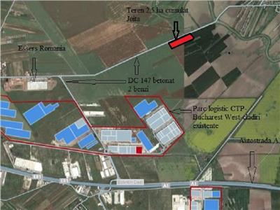 Vanzare teren Militari - Bolintin Deal - KM23, Bucuresti